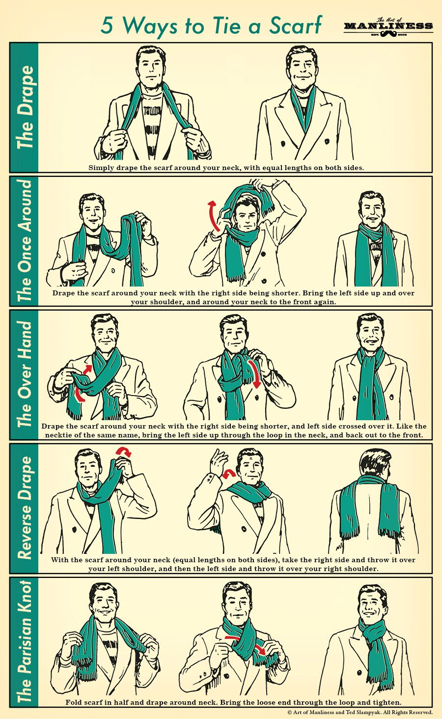 Kako se ispravno nosi muški šal.